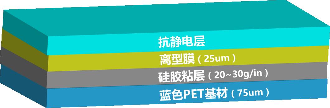 7+2.5抗静电蓝色硅胶PET保护膜20-30g-结构图