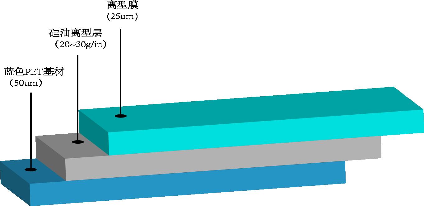 5蓝色硅胶pet保护膜20-30g---产品结构图